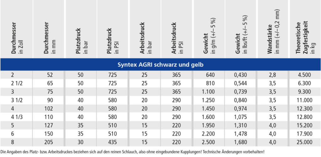 OSW Industrieschlauch Syntex Agri schwarz gelb Technische Daten