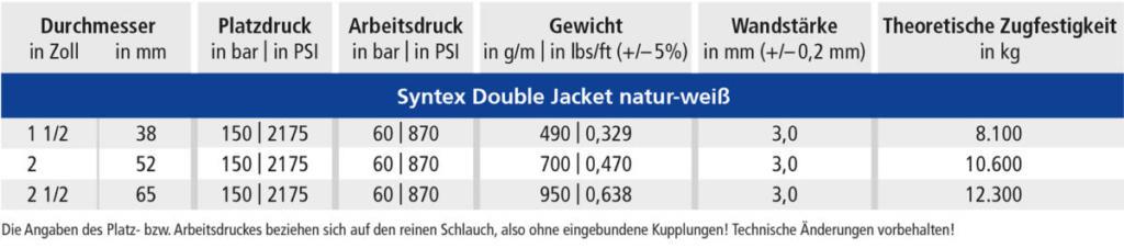 OSW Industrieschlauch Syntex Double Jacket natur-weiss Technische Daten
