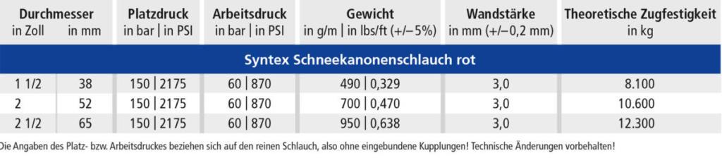 OSW Industrieschlauch Syntex Schneekanonenschlauch rot Technische Daten